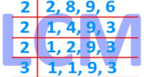lcm_calculator_software