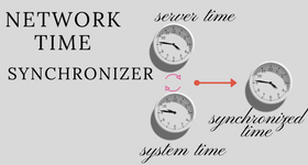 network-time-synchronizer