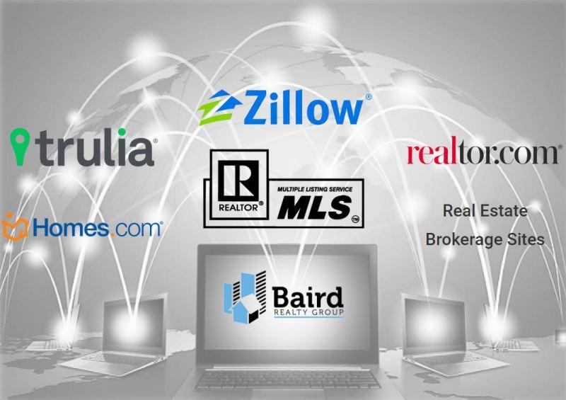 We share to Zillow, Trulia, Homes.com, Realtor.com & hundreds of broker websites
