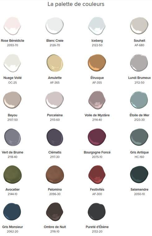 Dco Salon Tendances 2017 Couleurs Peinture