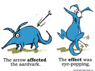 Affect-Effect