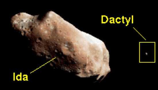 10 most famous asteroids - photo #41