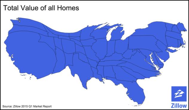 US Housing Value
