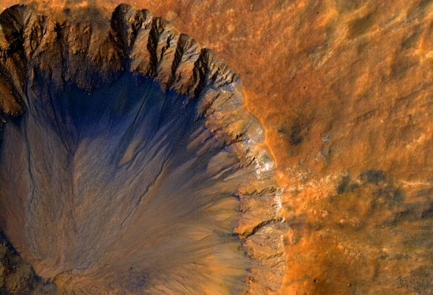 Mars Contemporary Water Flow