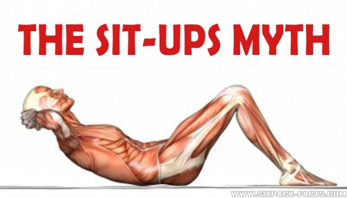 Sit-ups won't give you abs