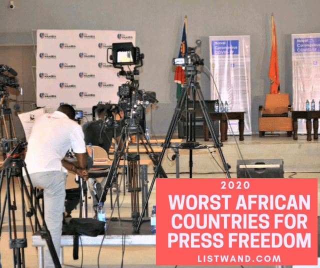 Worst African Countries for Press Freedom in 2020