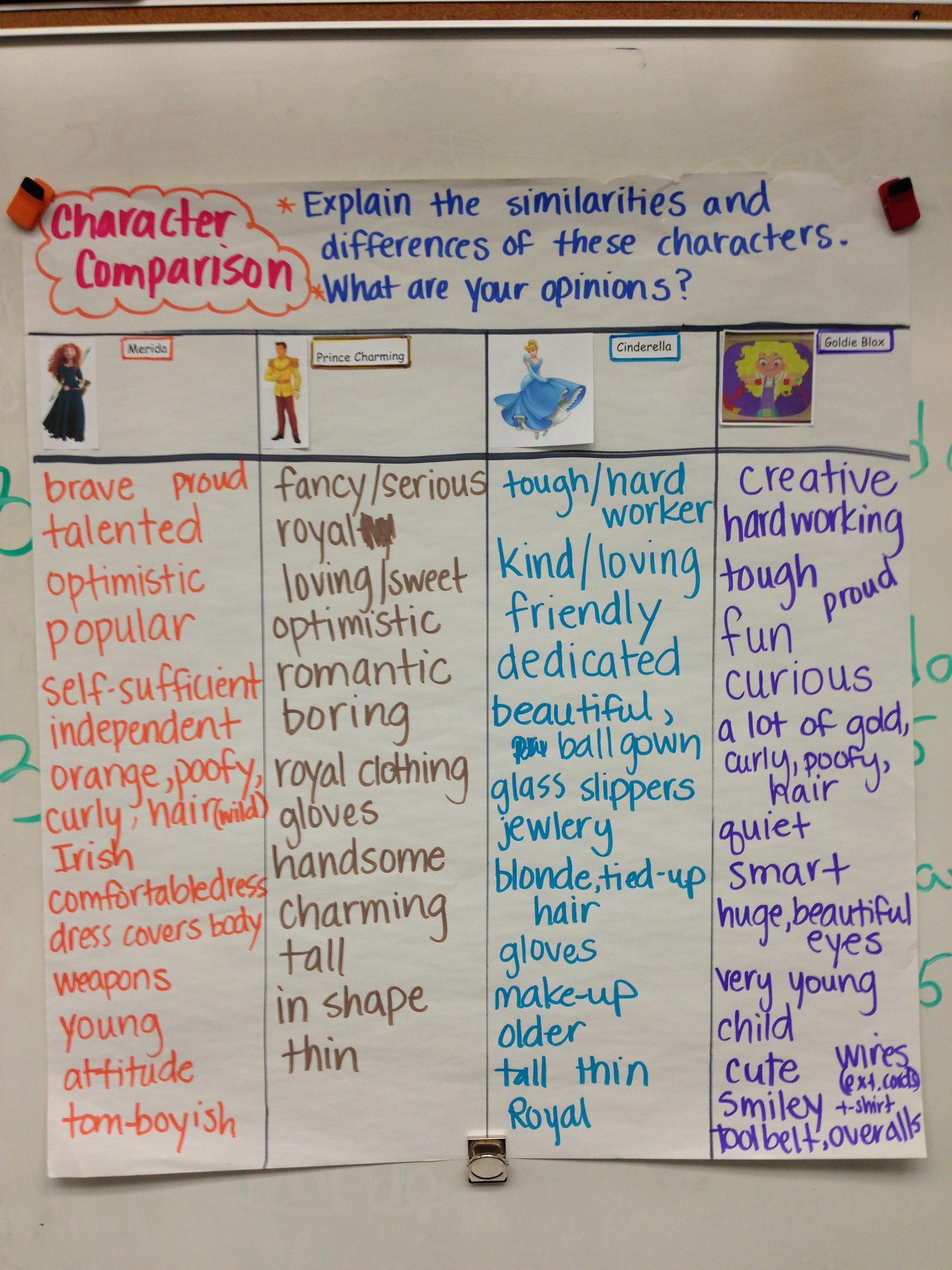 Lego Story Starter Worksheet