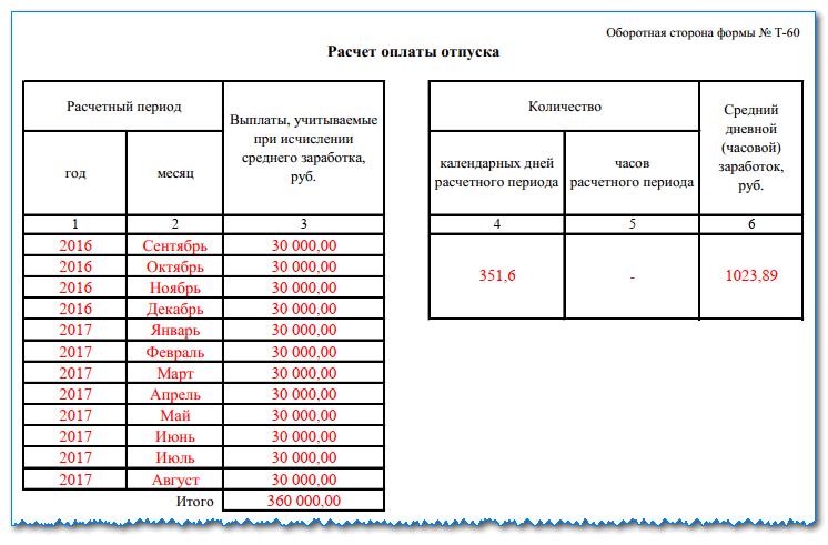 Изображение - Как заполняется записка-расчёт о предоставлении отпуска t60-6