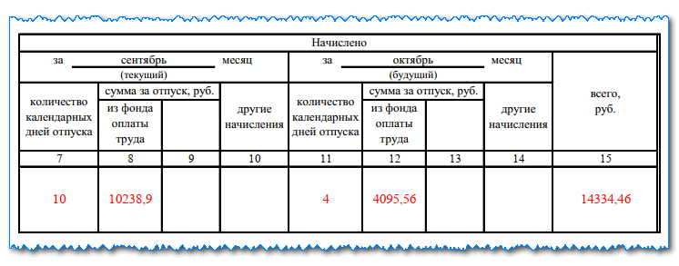 Изображение - Как заполняется записка-расчёт о предоставлении отпуска t60-7