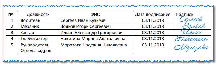 Изображение - Обходной лист obhodnoy-list3