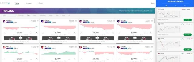 UBCFX activ8 Handelsplattform für den Handel mit Litecoin und anderen Kryptowährungen