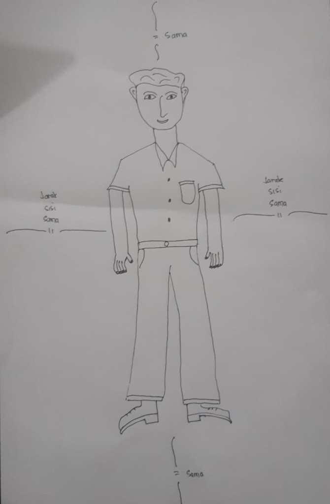 contoh tes psikologi-psikotes gambar orang
