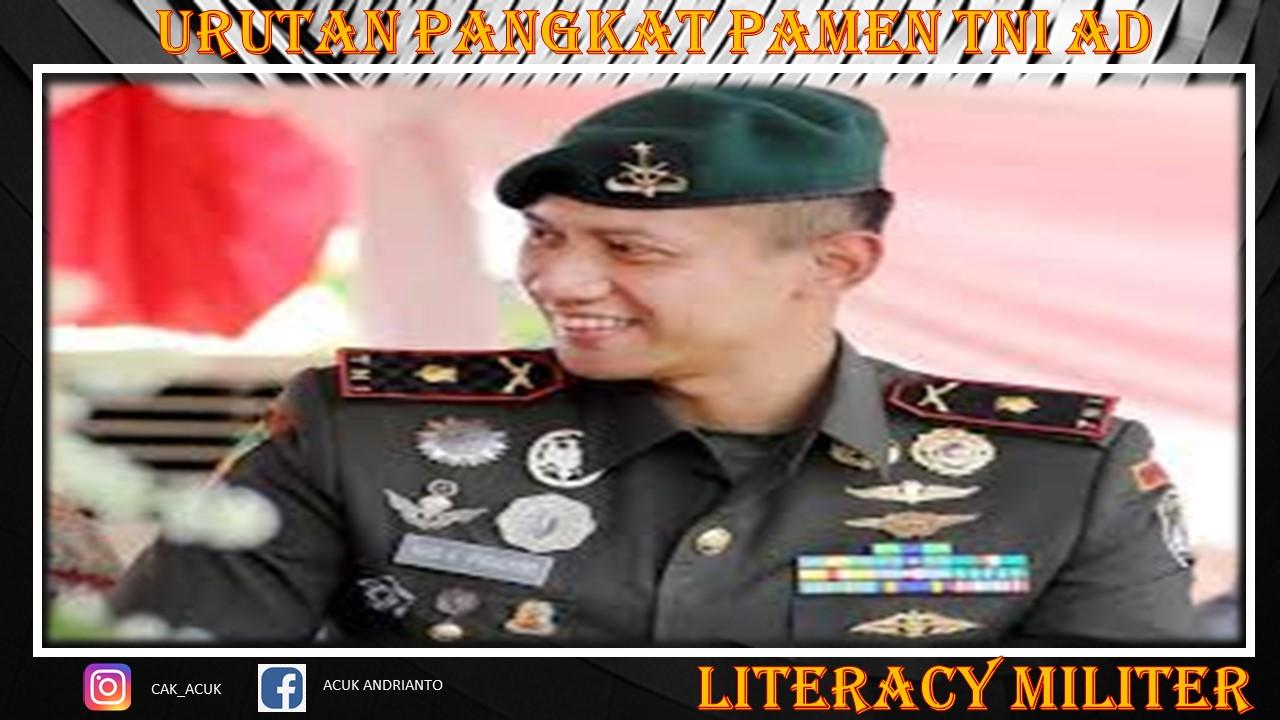 Keterlibatan Militer Dalam Politik