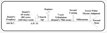 rapture map