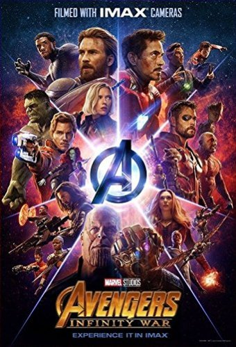 Most Popular Hollywood Movies 2018