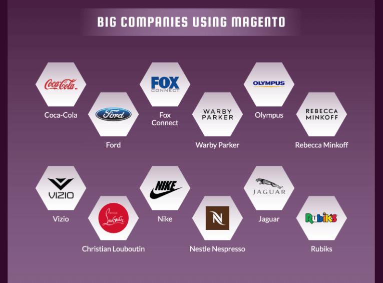 Magento big customers