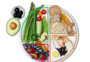 Healthy Eating Plate is The Means to Control Diabetes