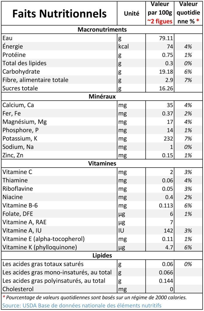 nutrition_fr