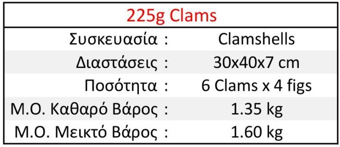225g Clams EL