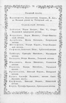 Адрес-Календарь жителей Москвы. 1849