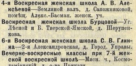 Строчка из московского справочника 1995 года с упоминанием дома Шерупенкова.