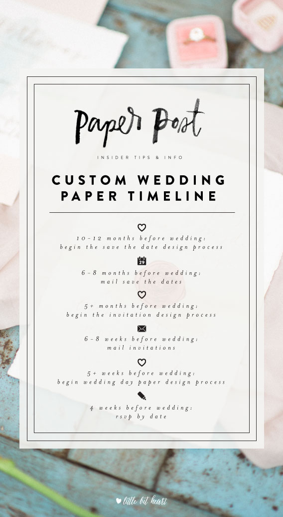 littlebitheart_paperpost_customweddingpapertimeline
