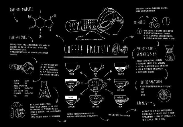 30ml coffee roastery