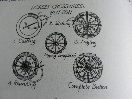 Dorset Buttons How To