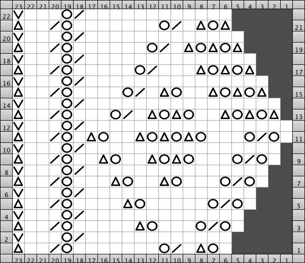Diamonds for Lisa Chart