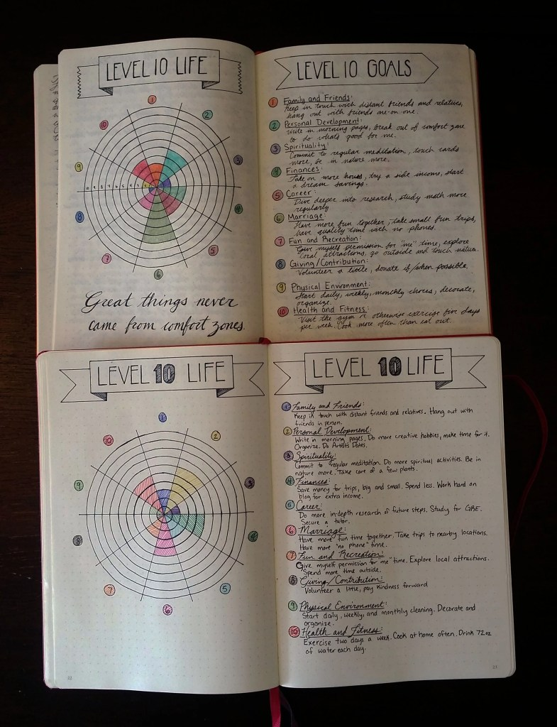 Creating my level 10 life in the Bullet Journal, old spread and new.