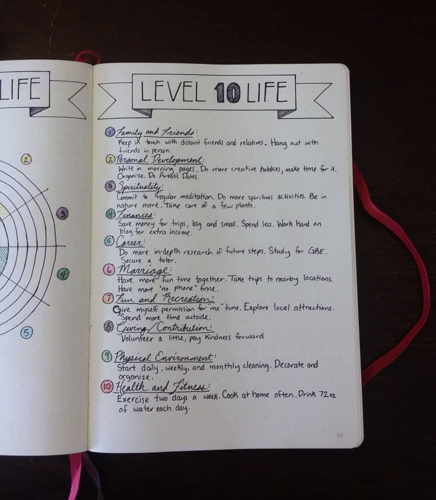 Level 10 Life Key/Index
