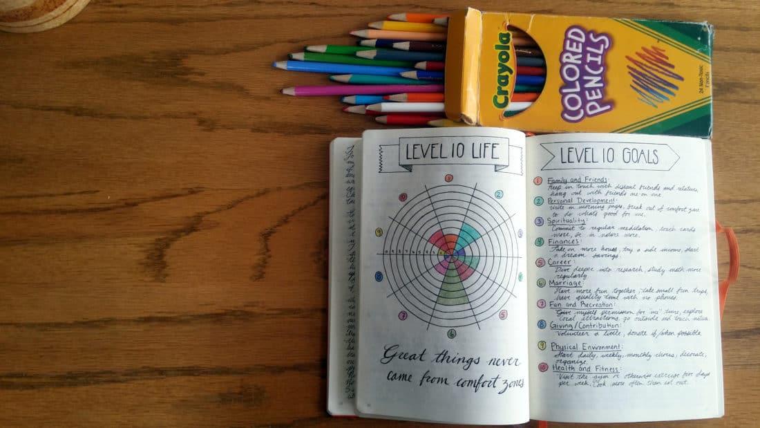 How to start your very own bullet journal | Littlecoffeefox.com