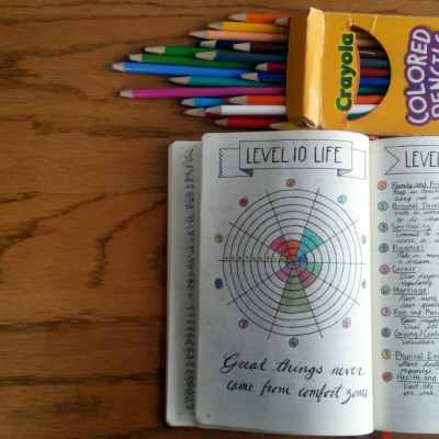 How to start your very own bullet journal | Littlecoffeefox.com