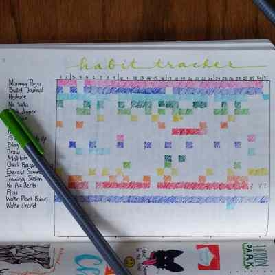 40 Things to Track in Your Habit Tracker – Start One Today!