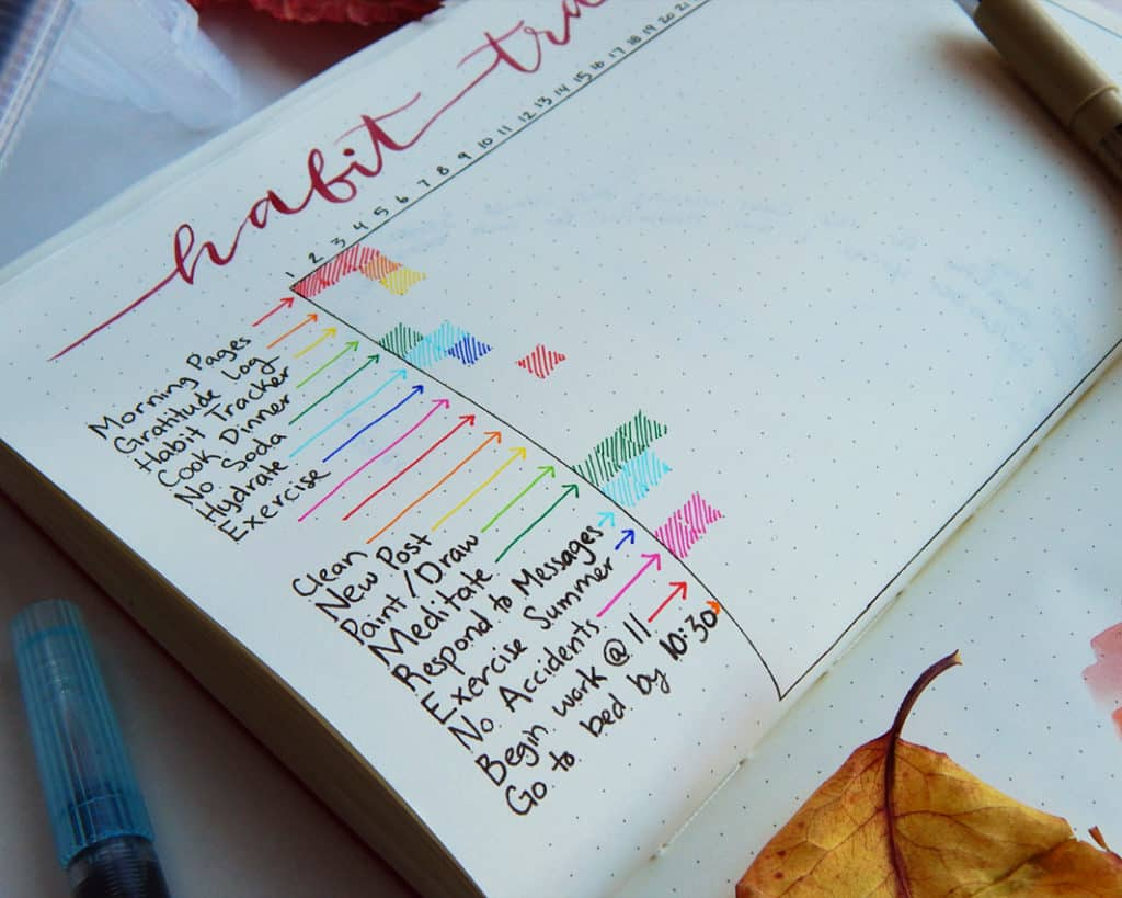 Every blogger knows that running a blog can be exhausting. There's so much to do at any given time! Posts to write, images to edit, ideas to remember, notes to take, projects to juggle.... it's madness! So I have a suggestion for handling all that information in one easy way: the bullet journal for bloggers. Using a bullet journal can help you plan and organize all facets of your life, but it's especially useful for running your online business. And it can travel with you anywhere to help you brainstorm, jot down ideas, and remember your tasks each and every day. It's the perfect blogging tool!