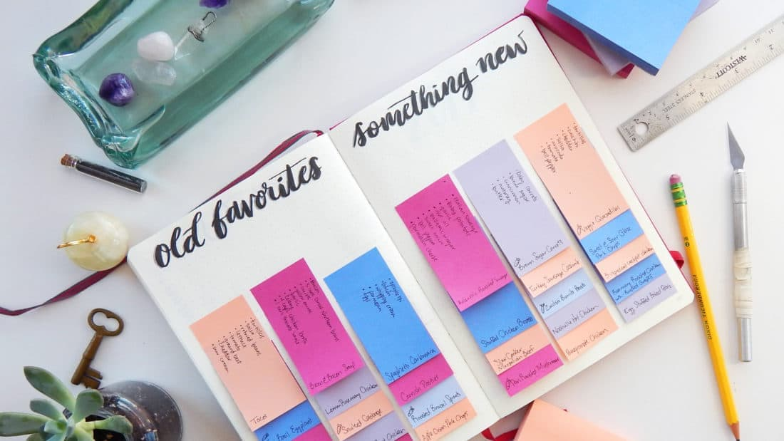 13 Bullet Journal Page Ideas Everyone Should Try Today