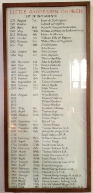 Photo of list of incumbents