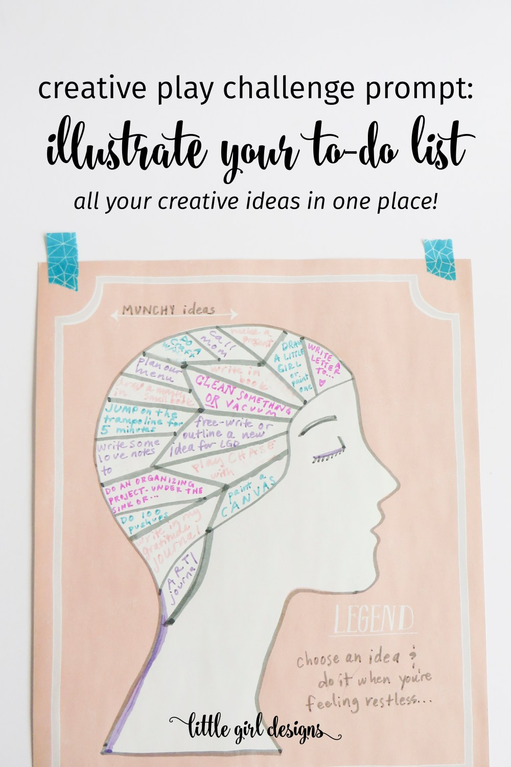 Put all your creative ideas in one place with an illustrated to-do list! I love this idea and it makes it more likely that I'll post it somewhere where I can see it daily. :)