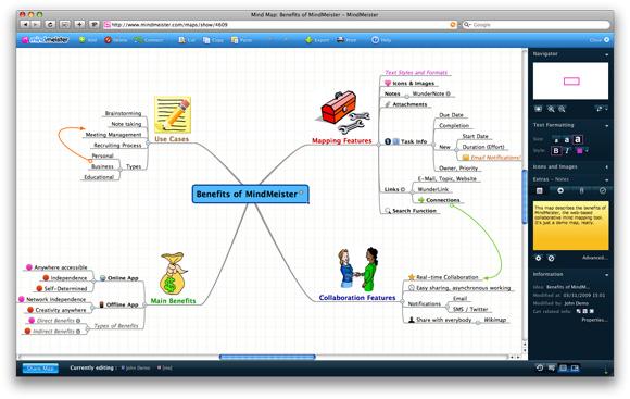 Mindmeister map view