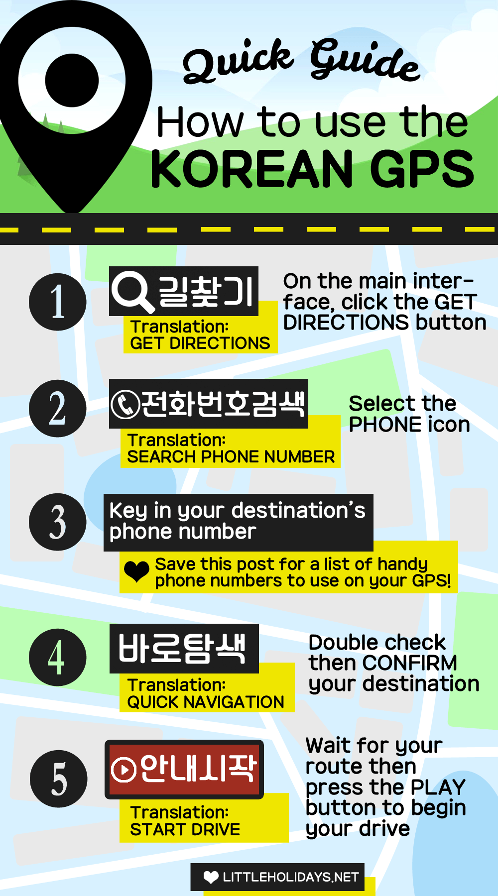 Here's a quick guide to using the Korean GPS using your destinations' phone numbers. Click through for a list of phone numbers of South Korea's most popular destinations!