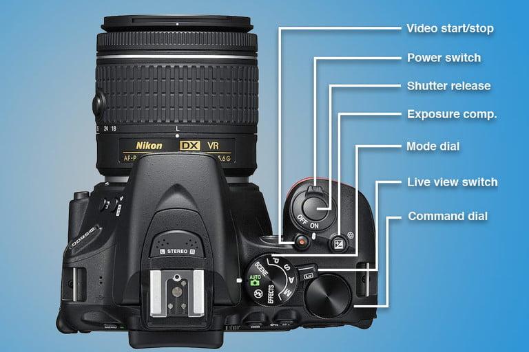 camera-button-guide-top-768x768