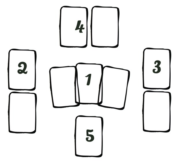 new year tarot spread positions