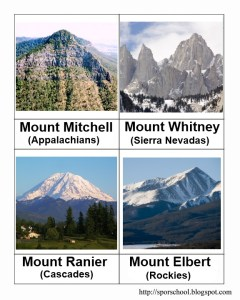 Mountains 240x300 - Dates and Mountain Height Cards