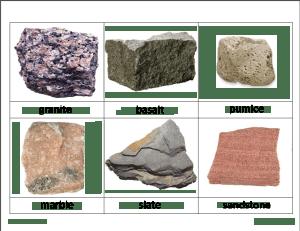 rocks 6 300x231 - Rocks and Minerals Classified Cards