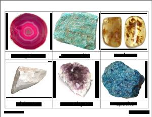 rocks deann1 300x231 - Rocks and Minerals Classified Cards
