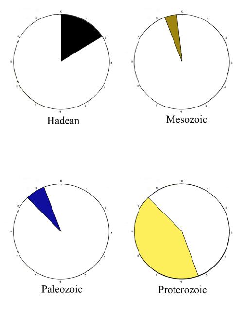 clocks - Montessori