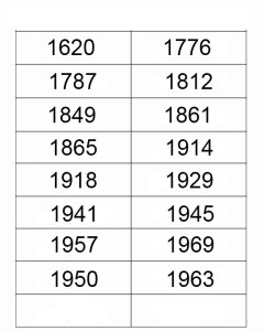 date labels 240x300 - History Date Labels