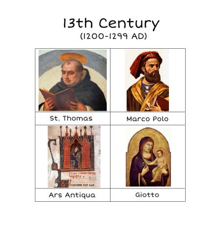 13th century - Wall Timeline Printable