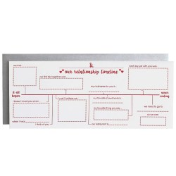 relationship-tl-timeline-greeting-card-chez-gagne-little-shop-of-wow-montreal-toronto-ottawa-vancouver-canada
