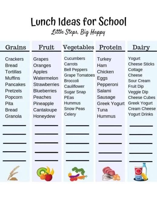 Printable Lunch Ideas List